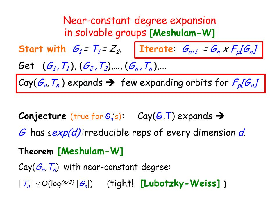 Near-constant degree expansion in solvable groups [Meshulam-W]